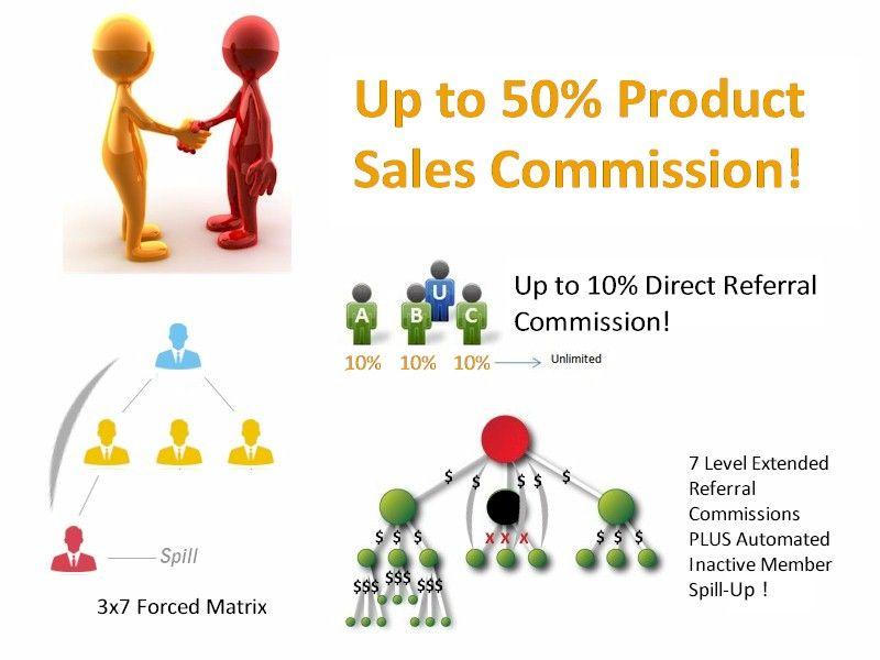 Shop Product Sales Compensation