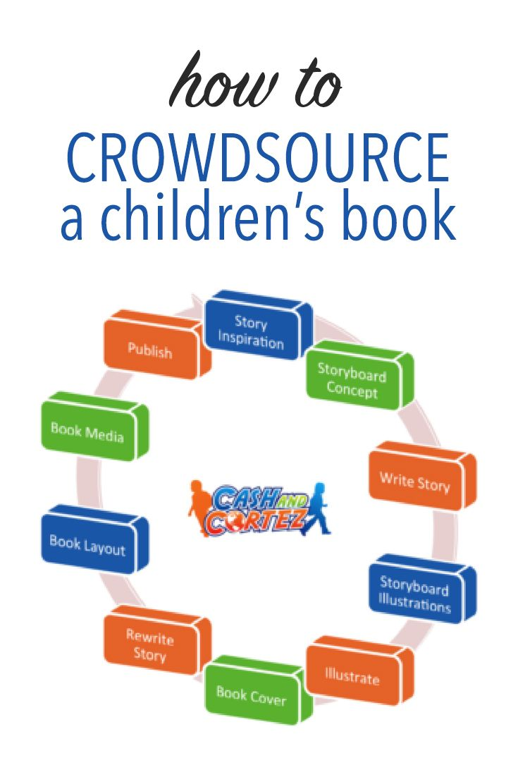 Using crowdsourcing to write a book norbert elias time an essay