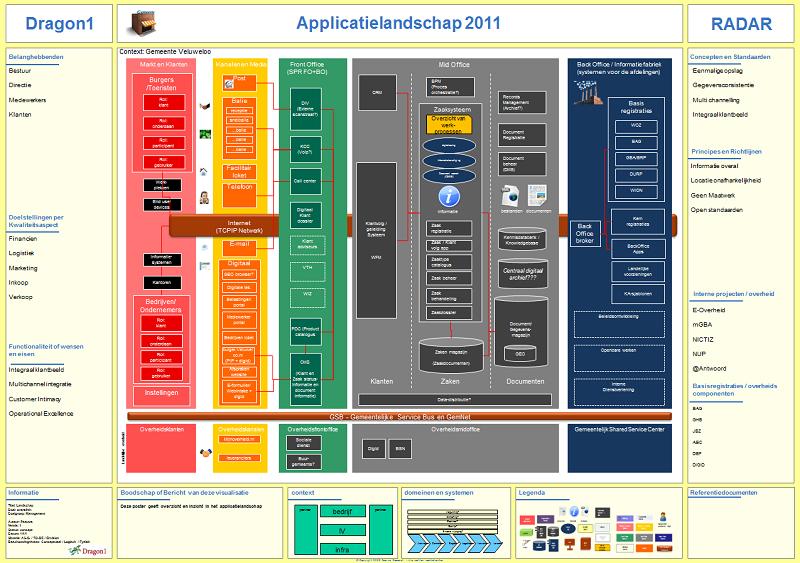 Application Landscape 2011 Landscape Diagram Free Landscape Design Schematic Design
