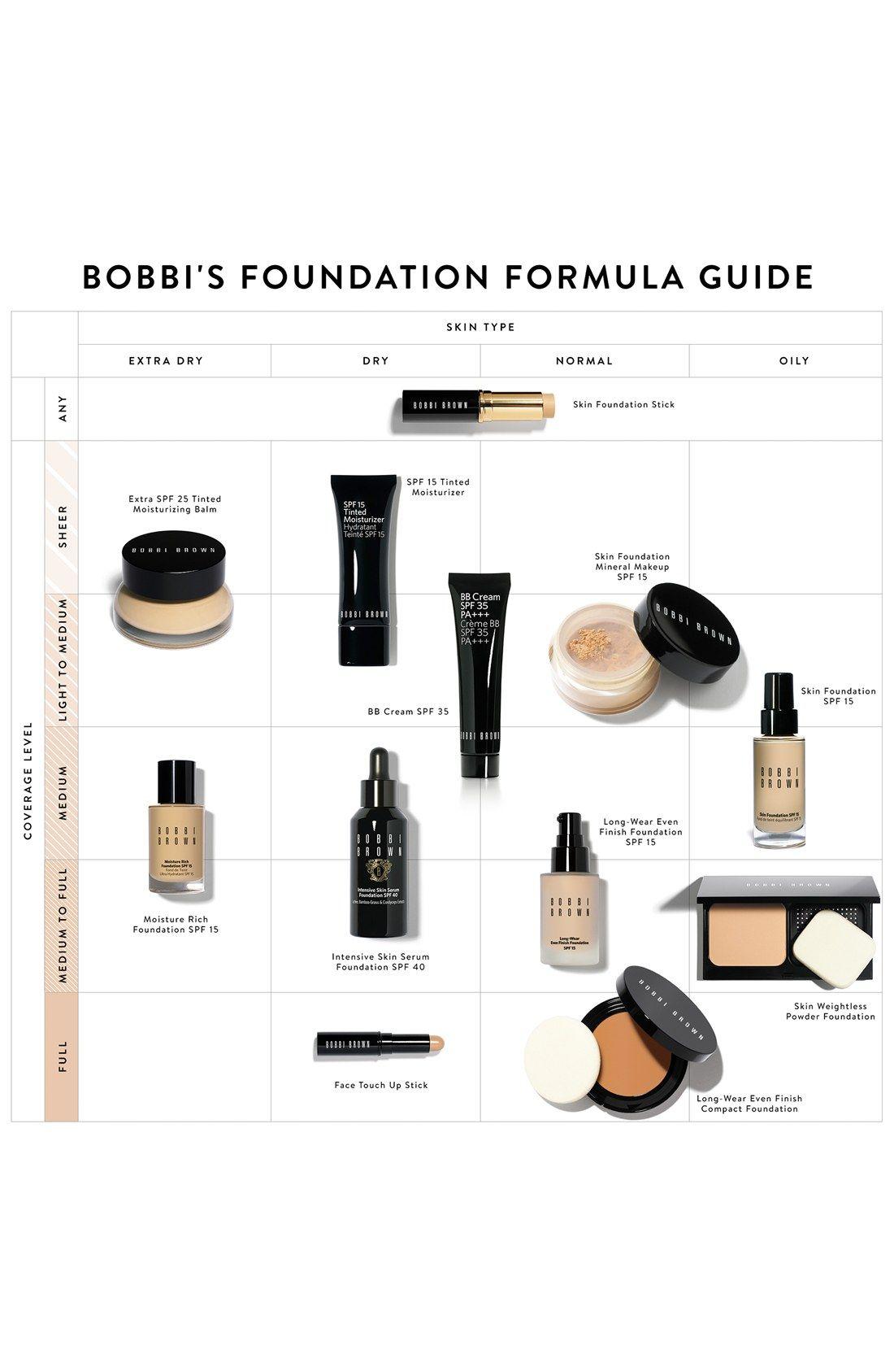 Bobbi Brown Long-Wear Even Finish SPF 15 Foundation | Nordstrom