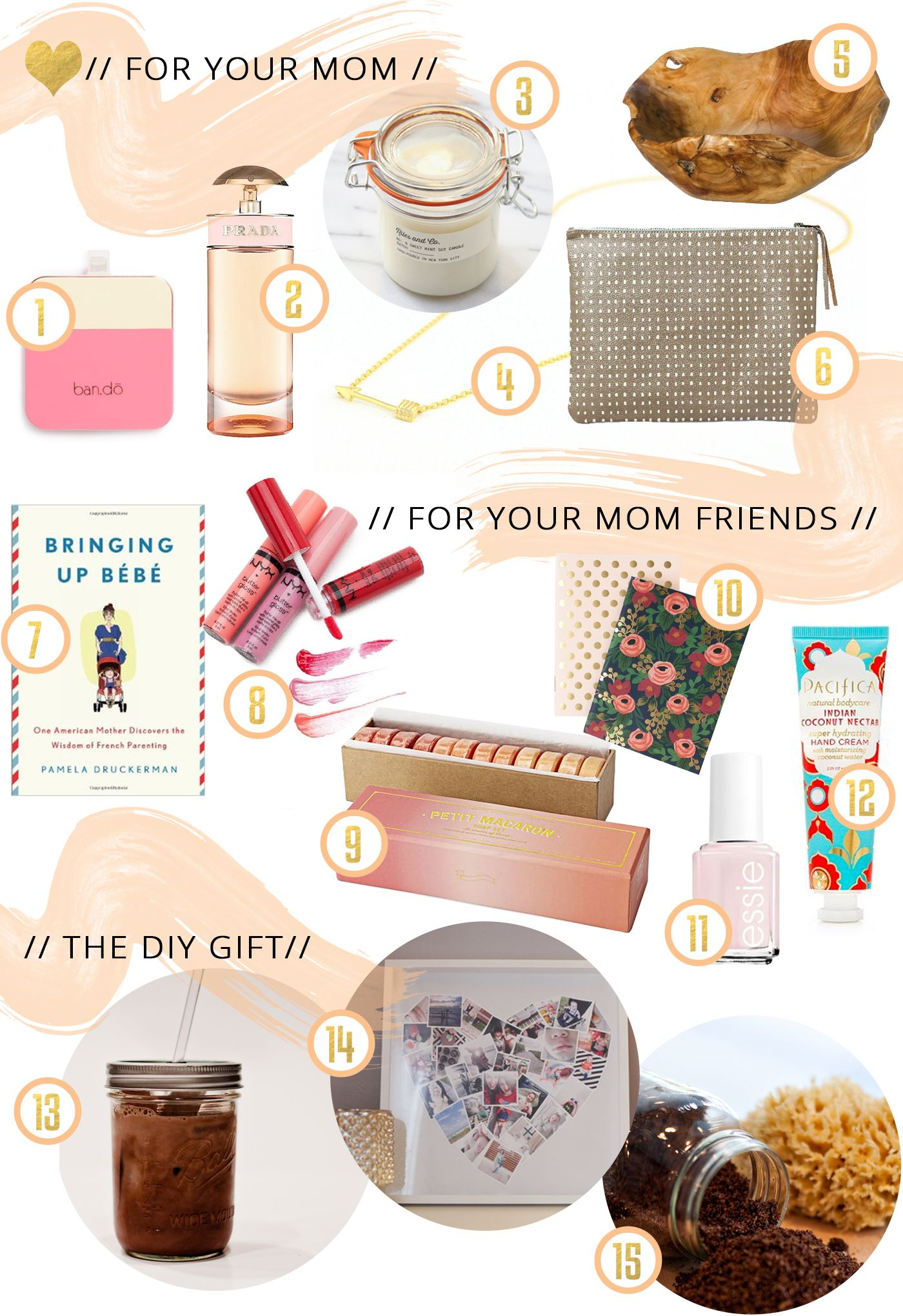 Mother S Day Gift Guide With Ideas For Your Mom Friends
