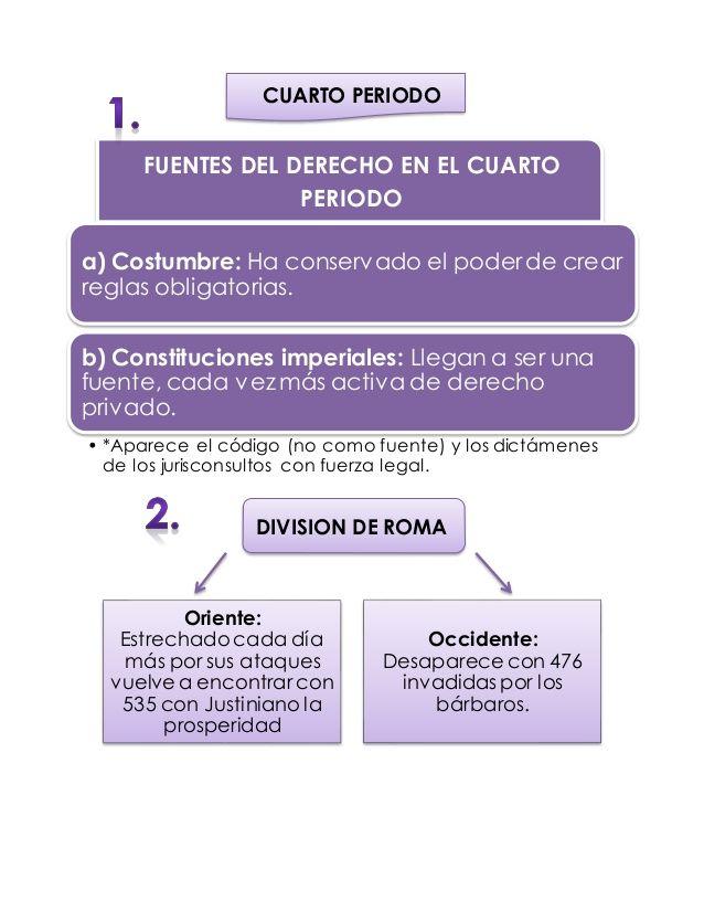 13 Ideas De Derecho Derecho Derecho Romano Apuntes De Derecho