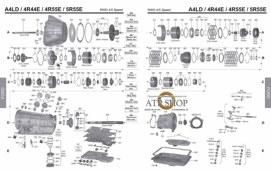 5r55e Diagram - Today Wiring Schematic Diagram