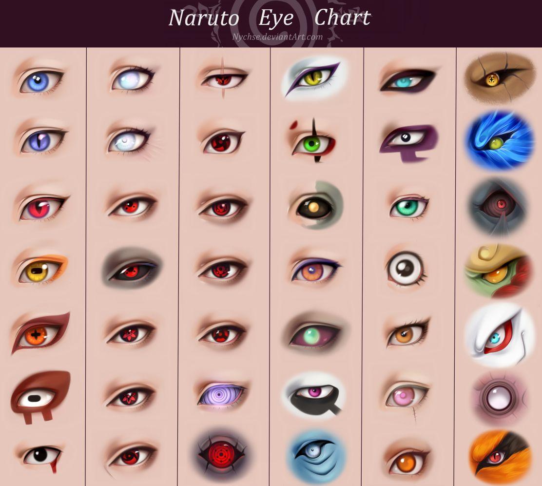 Naruto Character Eye Chart Naruto Eyes Eye Chart Naruto