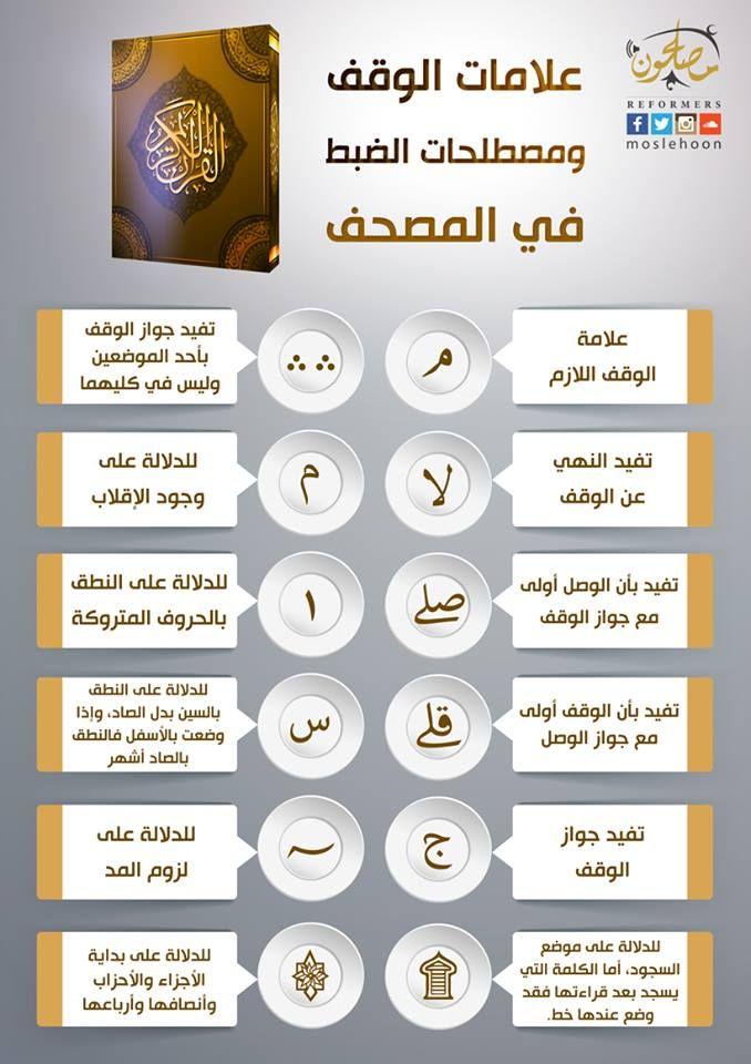 عثمان الع مري On Twitter Islam Beliefs Islam Quran Tafseer