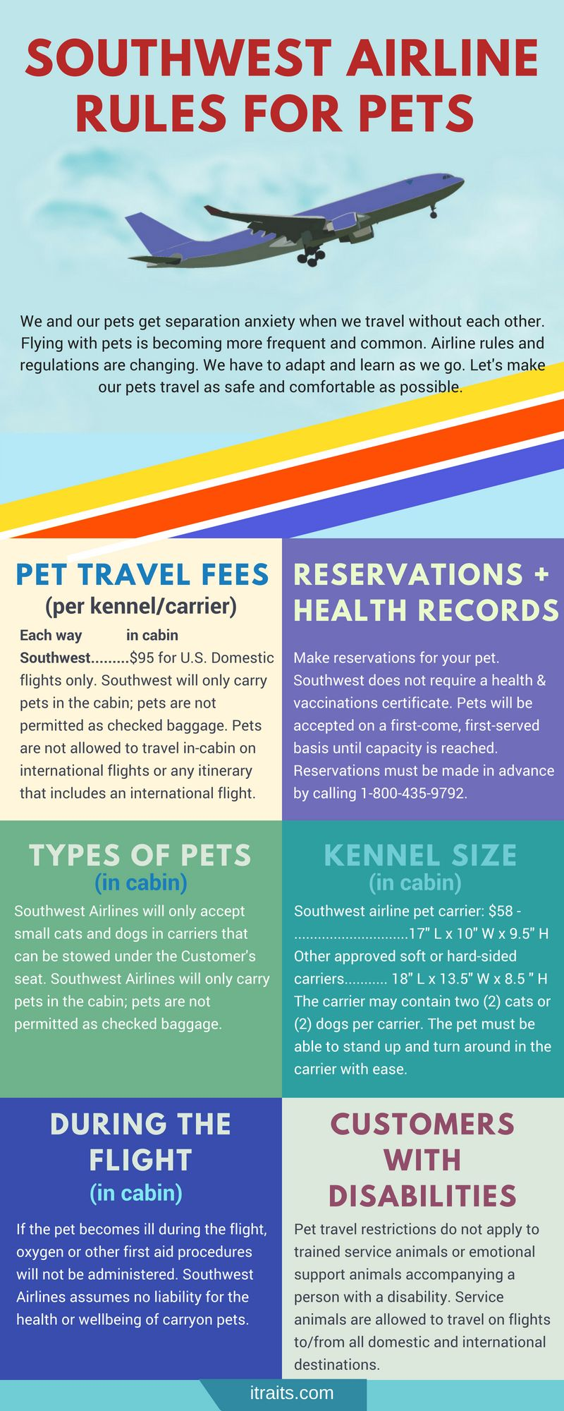 Southwest Airline rules for traveling with Pets Pet