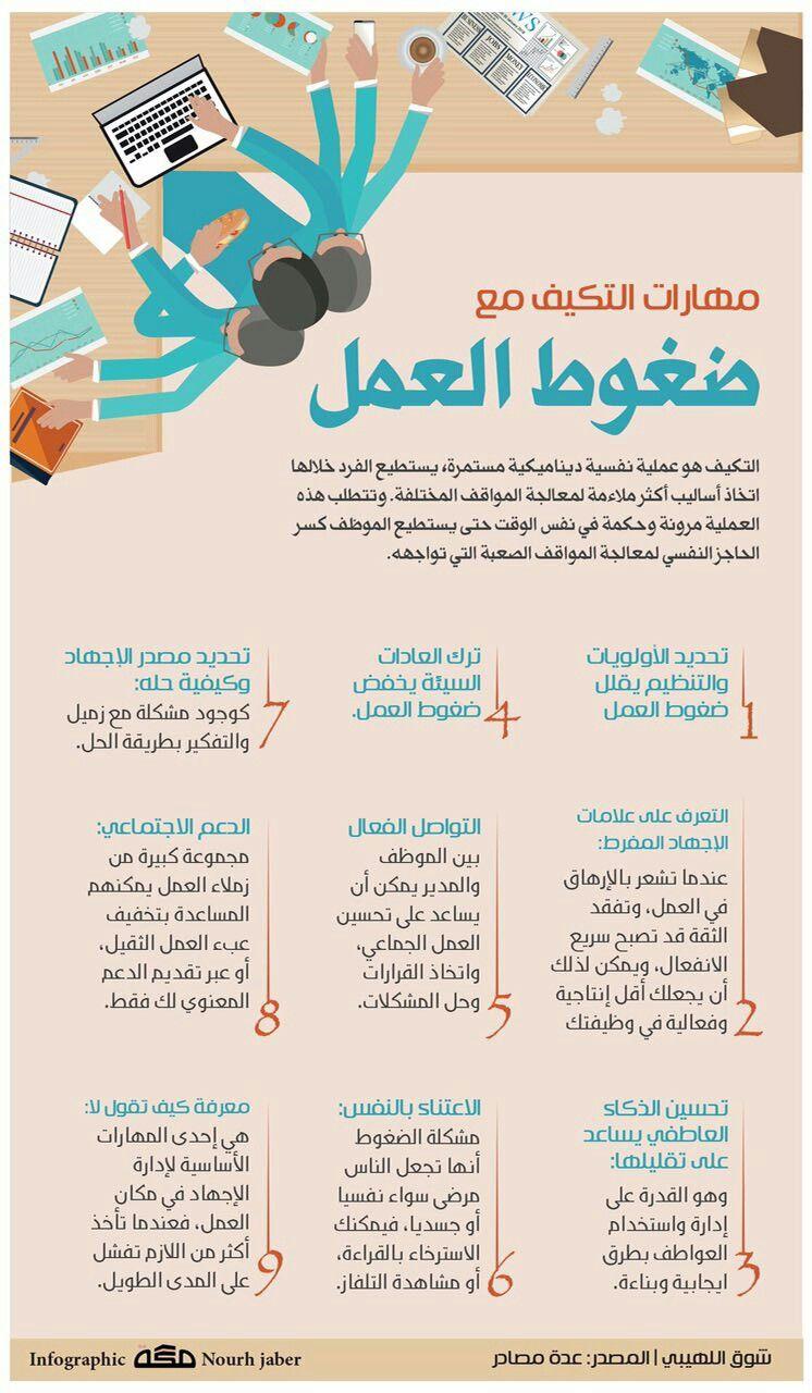 مهارات التكيف مع ضغوط العمل Life Skills Activities Life Skills Work Skills