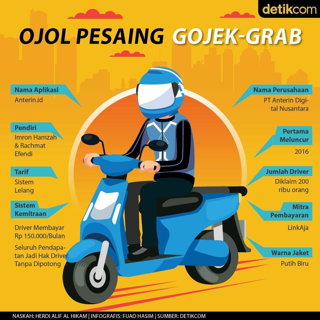 Ojol Pesaing Gojek Grab Infografis Lelang