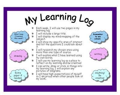 learning log