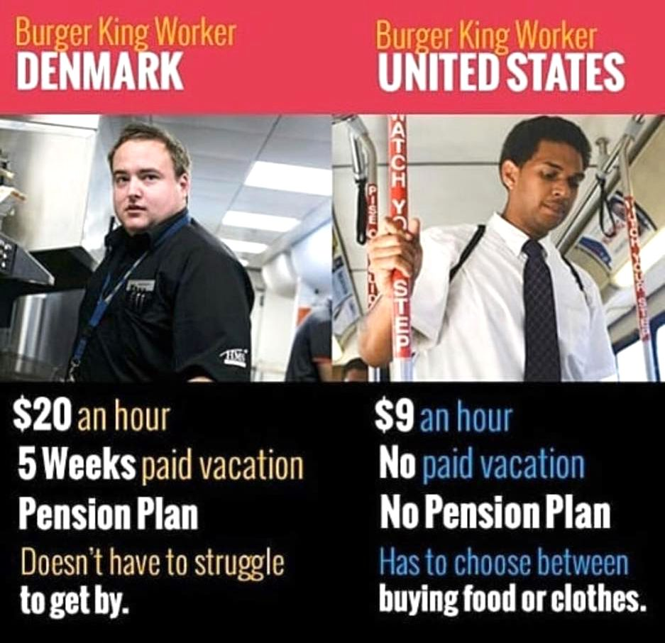 Berger King Workers in Denmark the United States