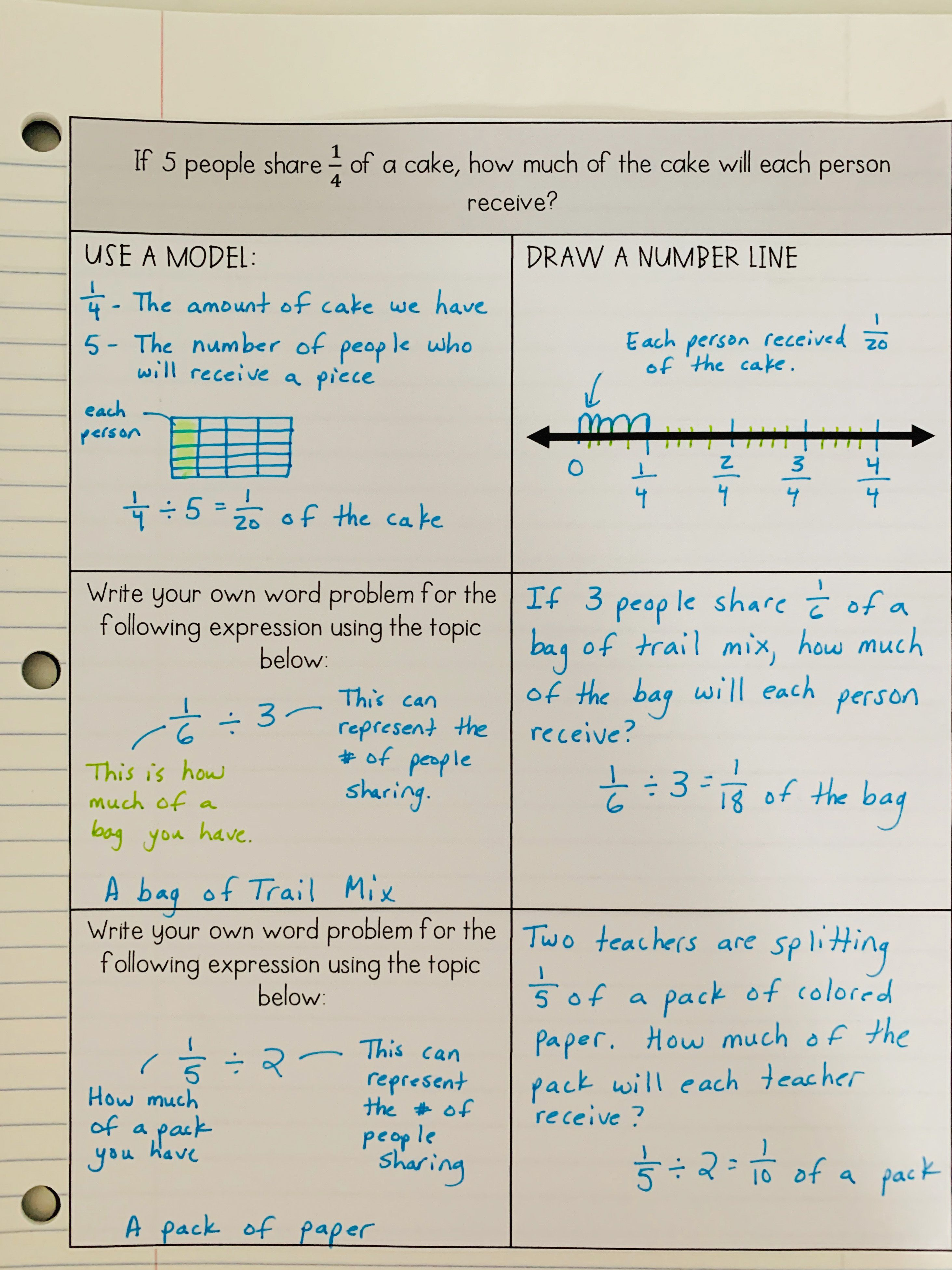 Dividing Fractions With Models And Word Problems In 2020 Unit Fractions Word Problems Interactive Notes