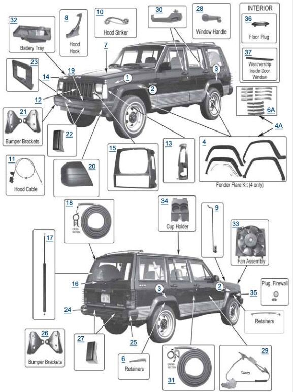 Jeep Cherokee Assembly Jeep Cherokee Xj Jeep Cherokee Parts
