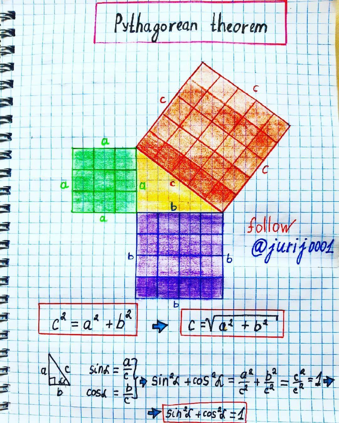 pythagorean theorem Illustration by Physics Teacher