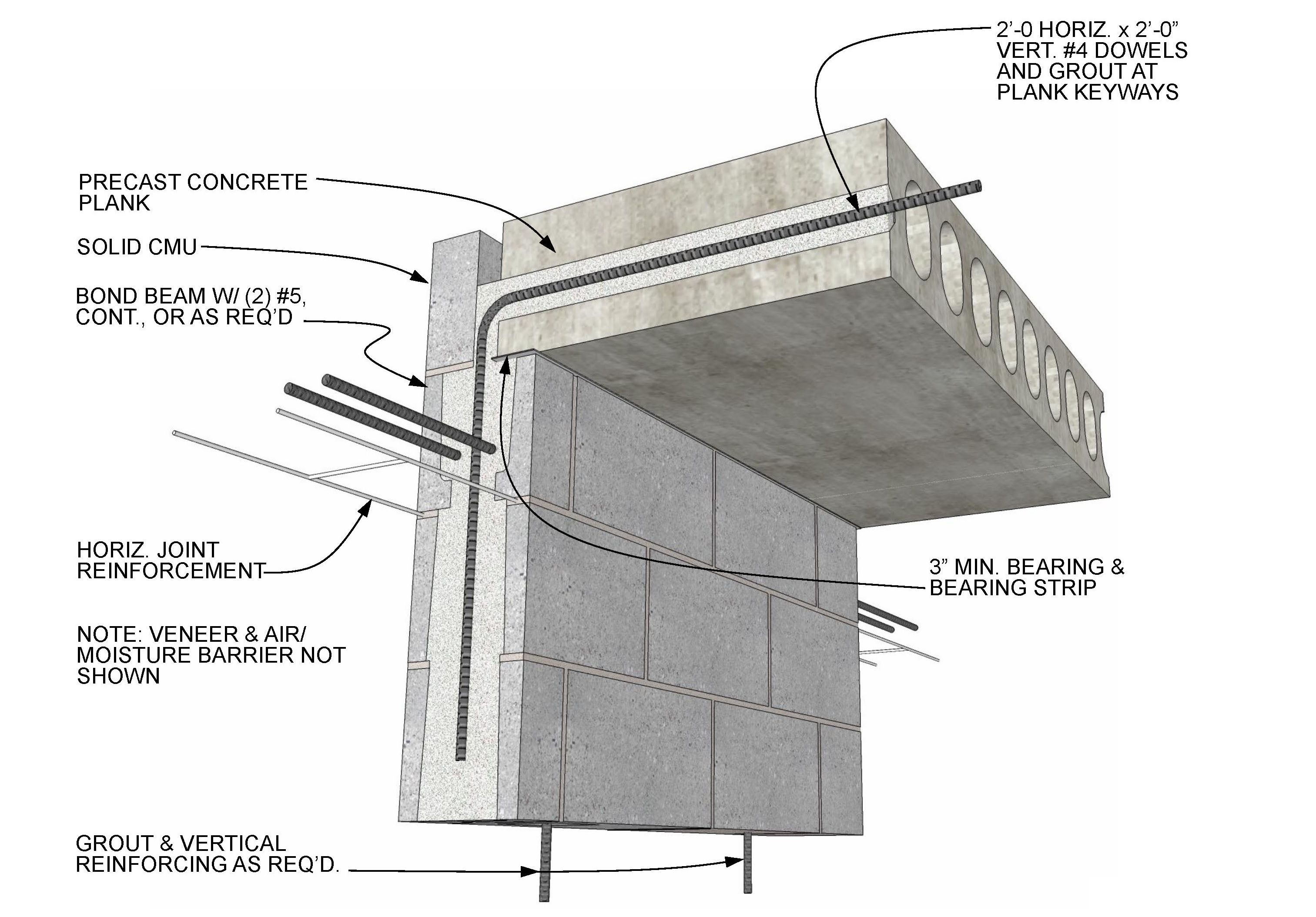 Concrete Forming Companies Ontario Gbc Concrete Forming In 2020 Concrete Retaining Walls Insulated Concrete Forms Concrete Forms