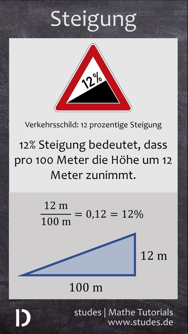 Steigung in Prozent: Was bedeutet eigentlich das Verkehrsschild mit der Aufschrift