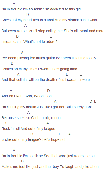 Never Shout Never Trouble Chords Capo 1 Guitar Chords