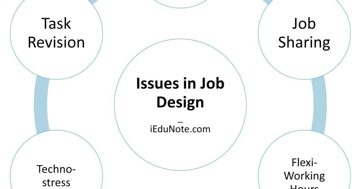 What Are The Factors Affecting Job Design ما هي العوامل التي تؤثر على تصميم الوظيفة دليل إدارة الموارد البشرية Design Job Stress
