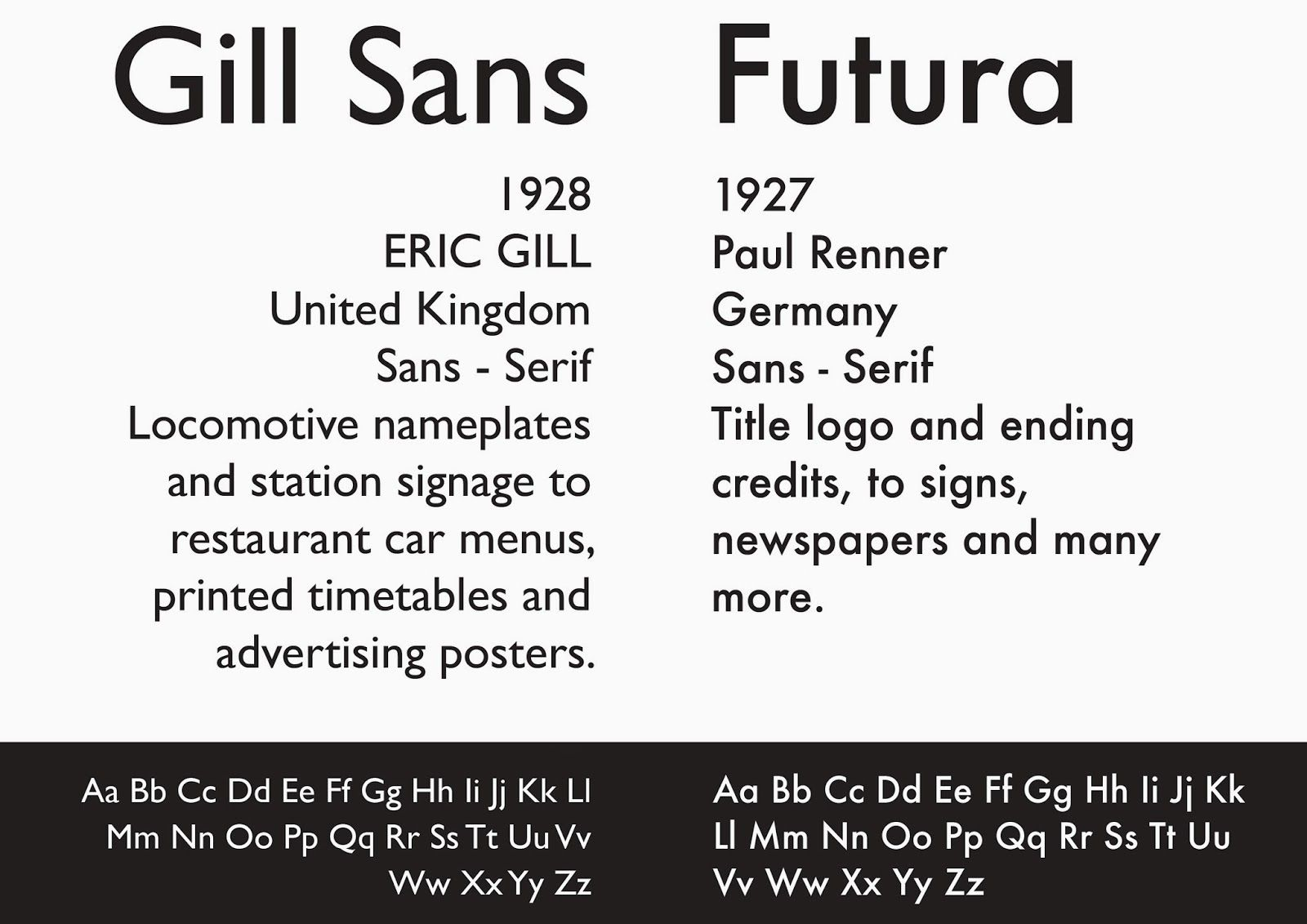 Gill Sans vs Futura | Typography | Advertising poster, Sans