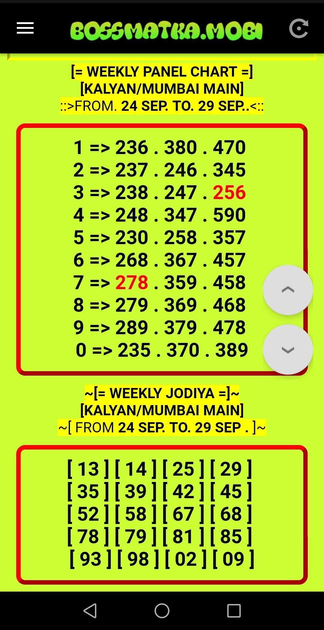 Kalyan live matka result kalyan live matka result how to