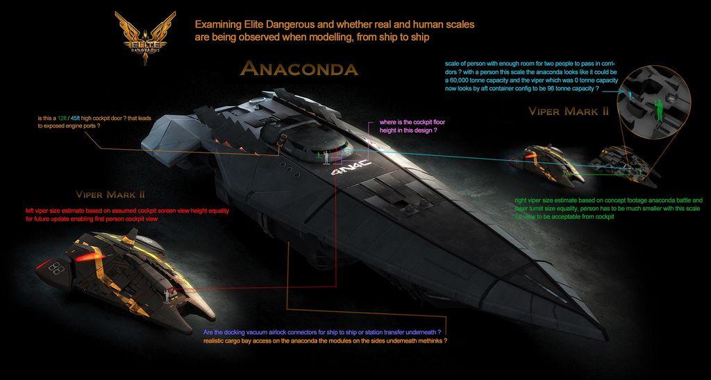 Elite Dangerous Anaconda Viper Mk Ii Favorite Spaceships