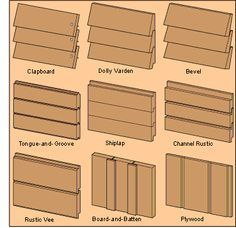 How to Buy Wood Board Siding | Wood siding, Woods and Wood shingles
