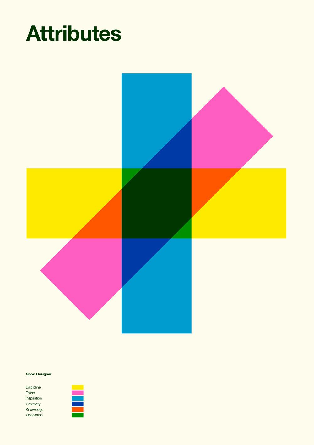 Alternative Venn Diagrams Attributes Good Designer Diagram Design Graphic Design Inspiration Design