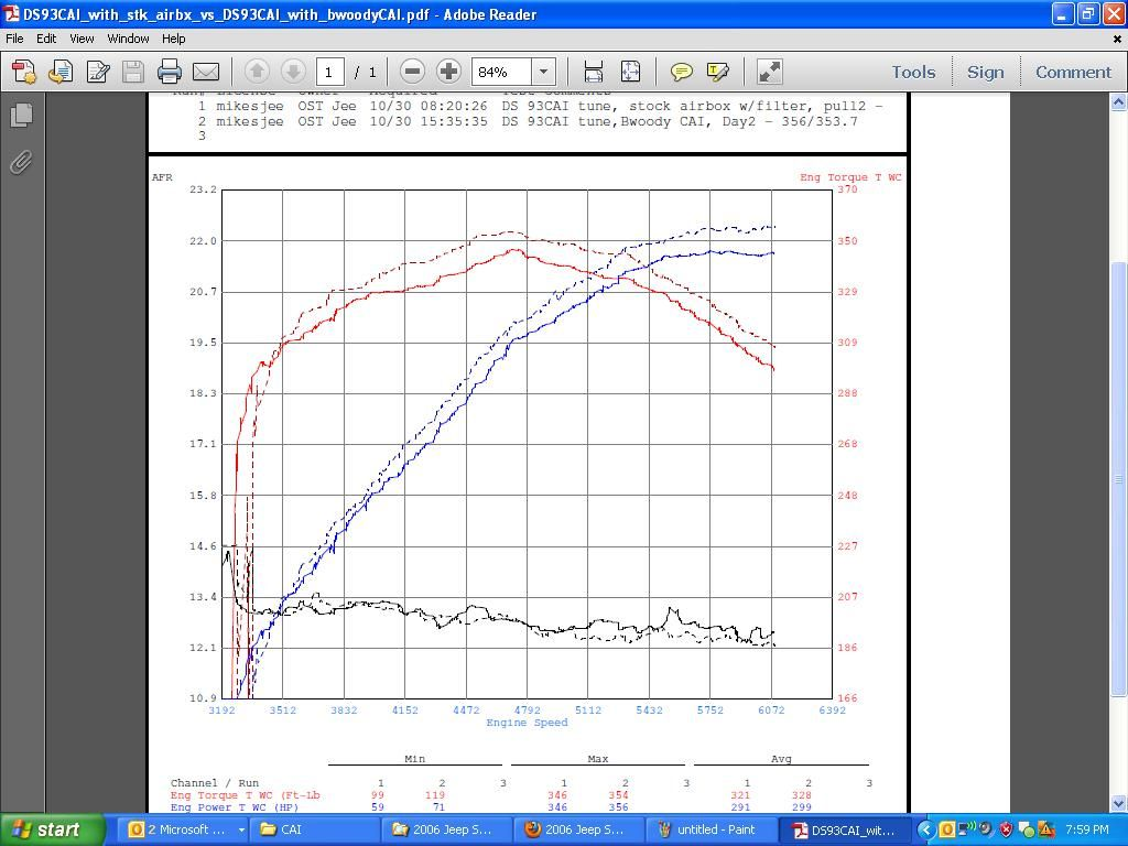 Jeep Srt8 Dyno Testing With Results For Each Mod Ominous Wiring Diagram