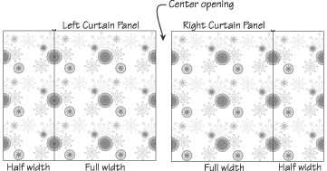 How To Join Fabric Together Create Extra Wide Curtains