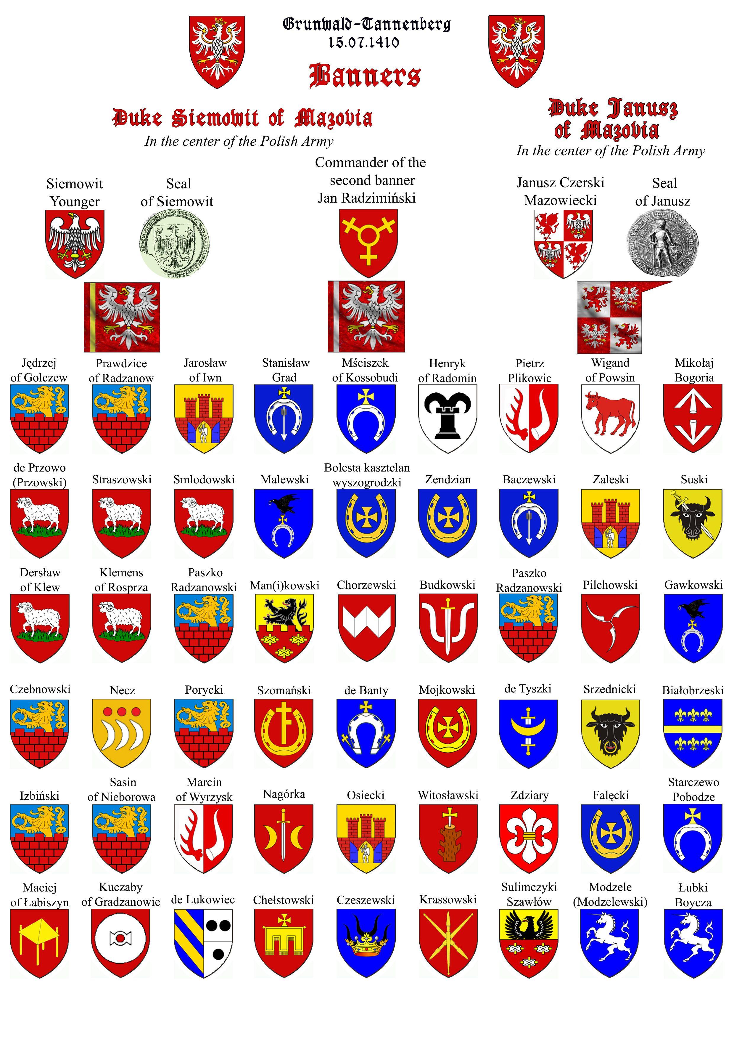 Pin von Alex Pawlik auf Teutonic Order Tannenberg/Grunwald 1410 ...