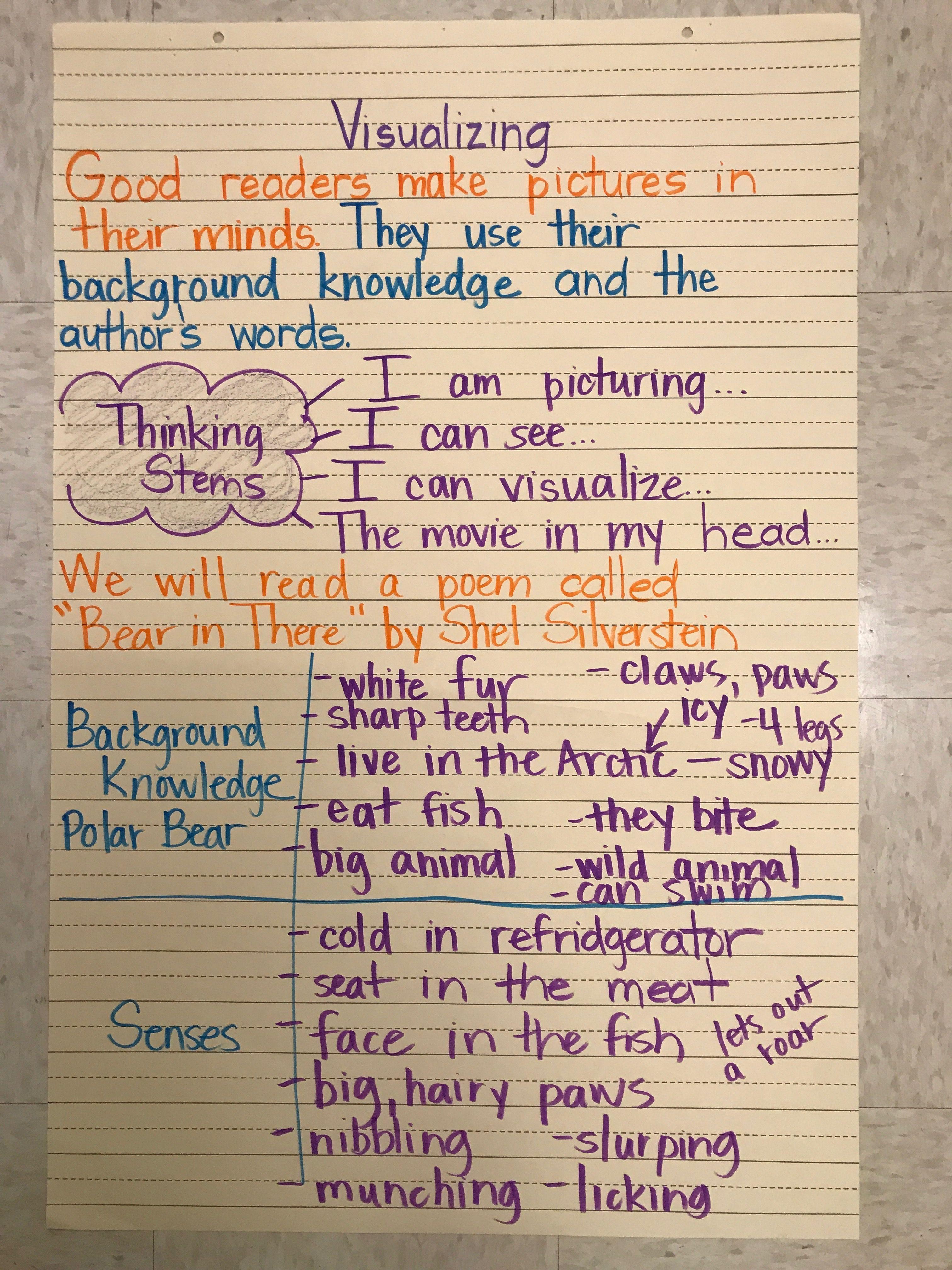 Pin By Rva Reading Teacher Allison Ya On Visualizing