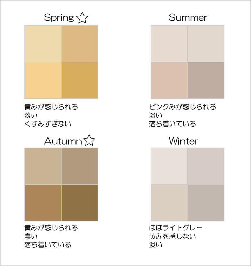 マイベーシックカラー持ってますか 夏のカラーパレット パーソナル
