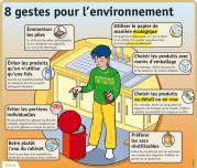 8 Gestes Pour L Environnement Le Petit Quotidien Le Seul Site D Information Quotidienne Pour Environnement Protection Environnement Enseignement Du Francais