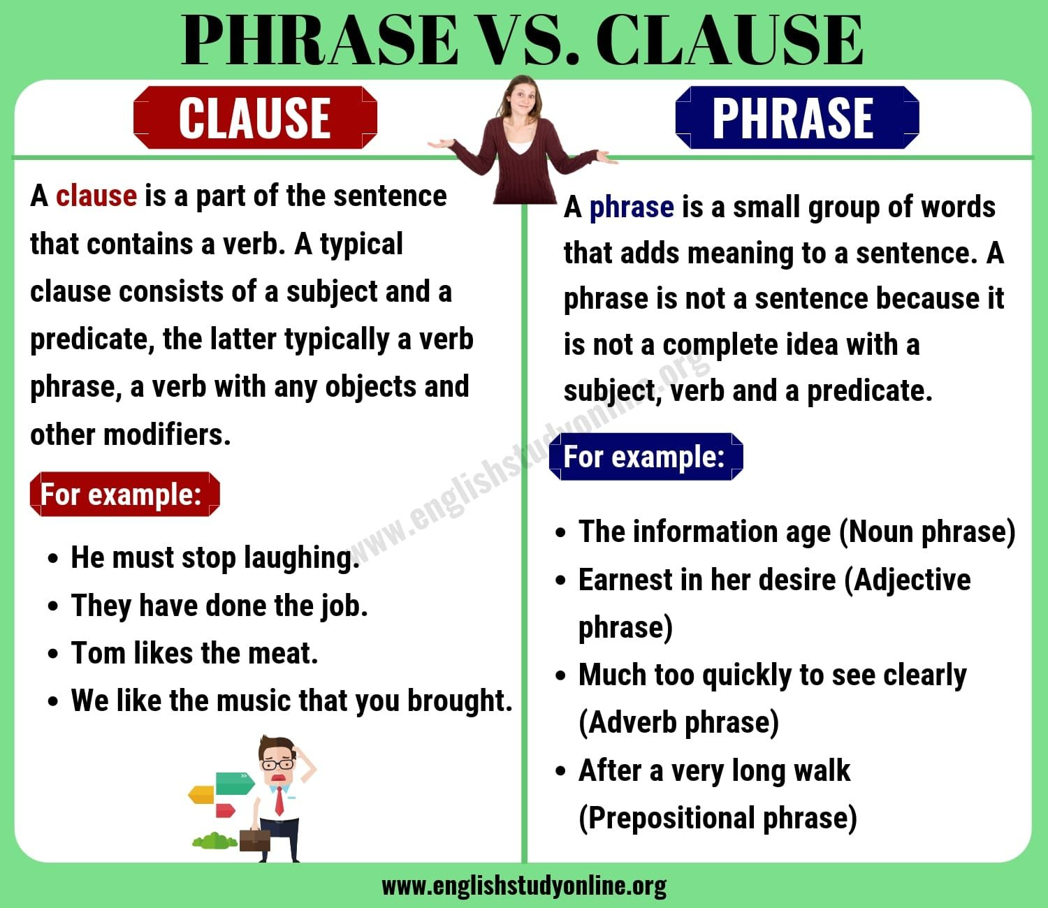 Phrase Vs Clause With Images