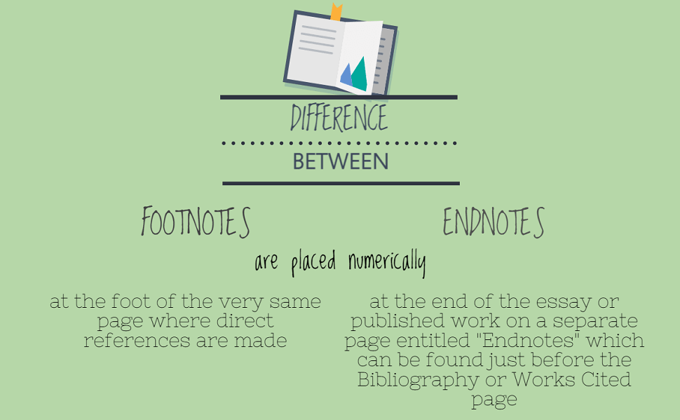 Difference Between Endnotes And Footnotes Want To Know More Read The Article Essay Educational Articles Sample Resume
