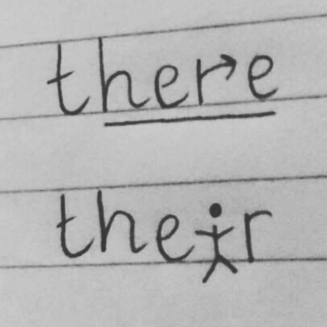 There Vs Their