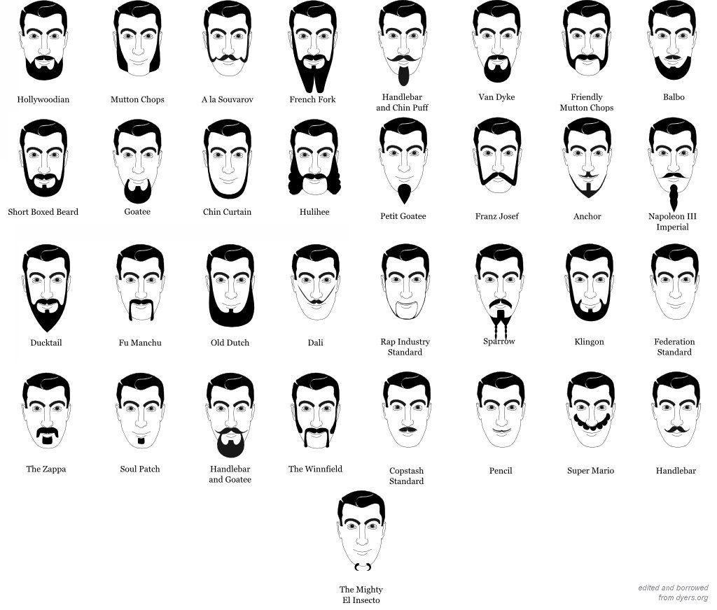 different types of facial hair styles