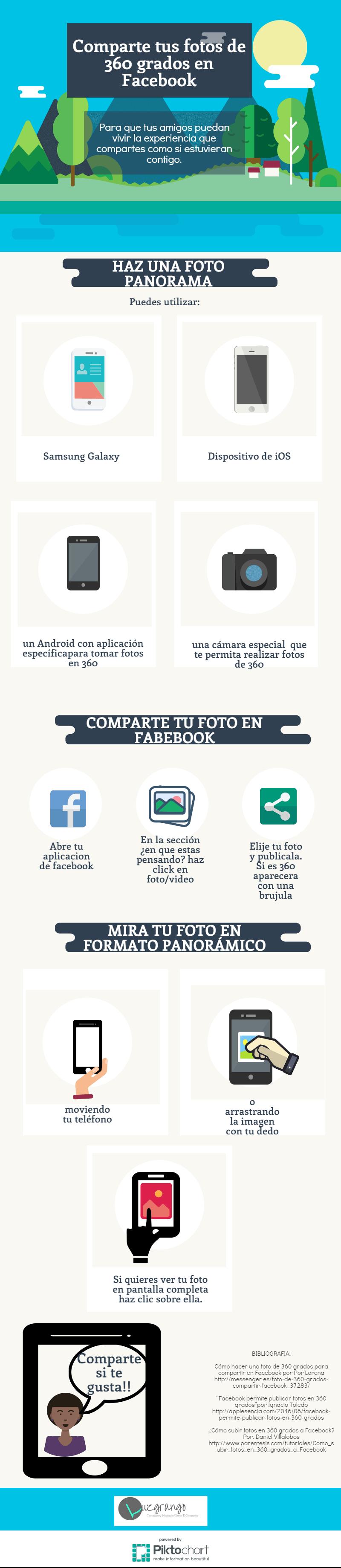 Hola: Una infografía que nos dice:Comparte tus fotos 360 en Facebook. Vía Un saludo