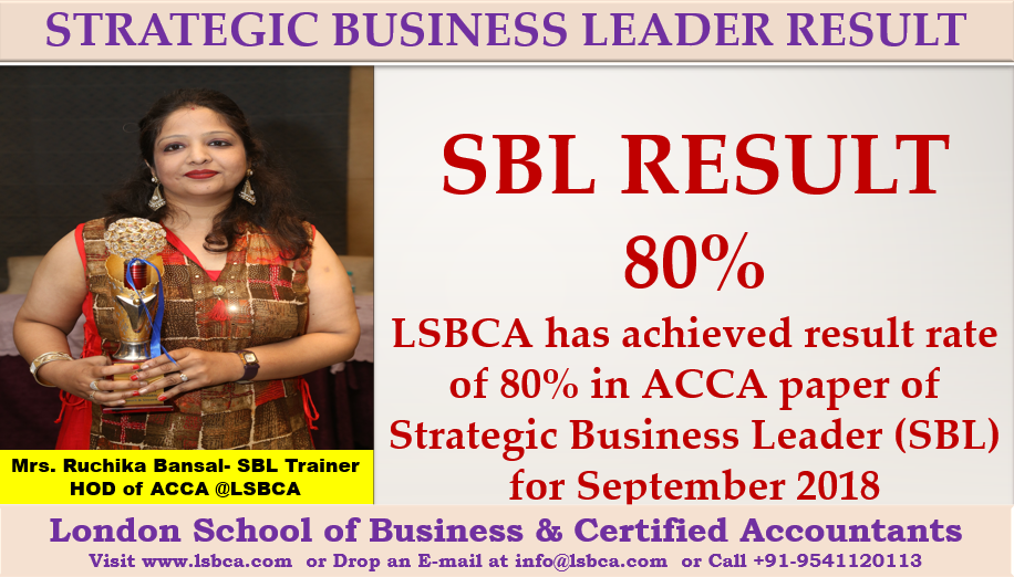 Pin by London School of Business & Certified Accountants on ACCA