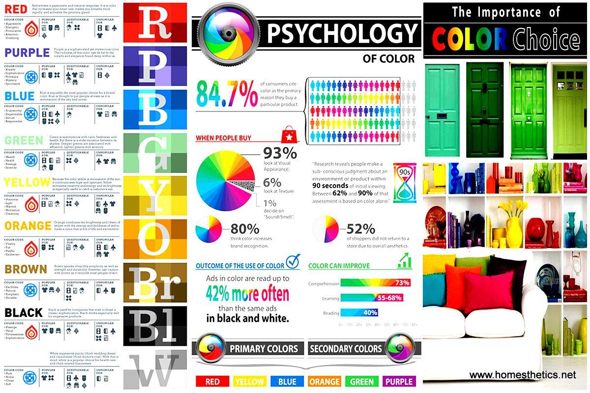 Resultado de imagen de color psychology graphic design 1200 x 800