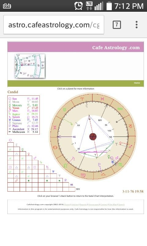 My Natal Birth Chart I Had Done For Free By Cafe Astrology You Can