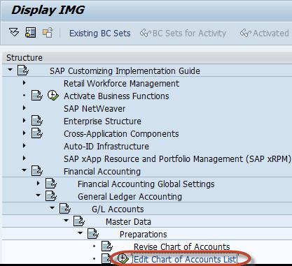 SAP - Overview of SAP Transactions (Basis, SAP-FI, SAP-CO