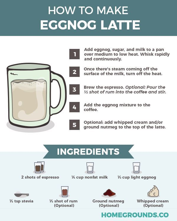 An Easy Process Of Making A Delicious Eggnog Latte: Www