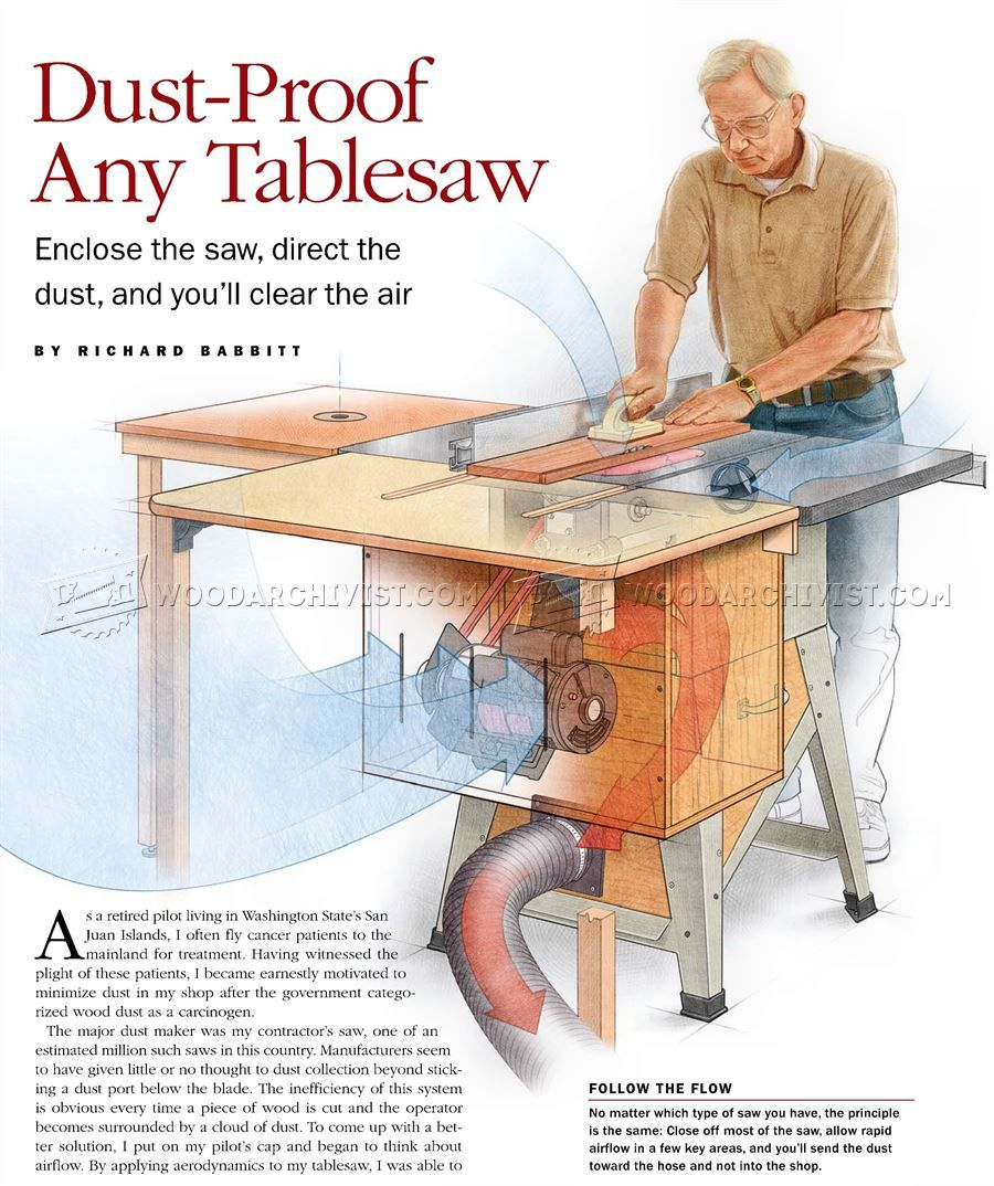 Table Saw Dust Collection Dust Collection Table Saw Dust Collection Craftsman Table Saw Jet Woodworking Tools