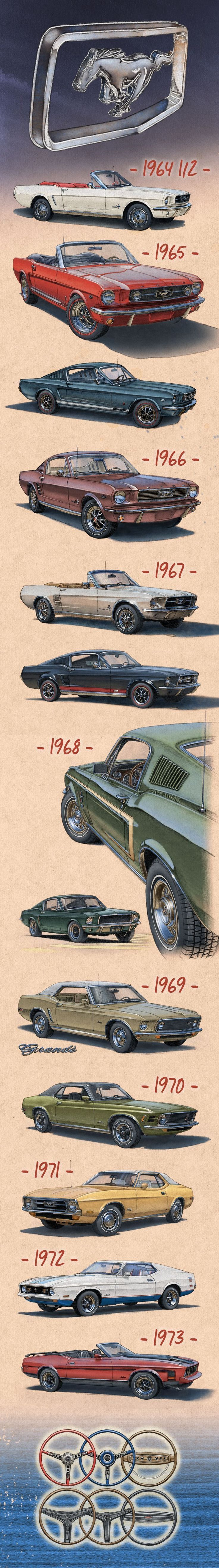 Klassische Ford Mustangs