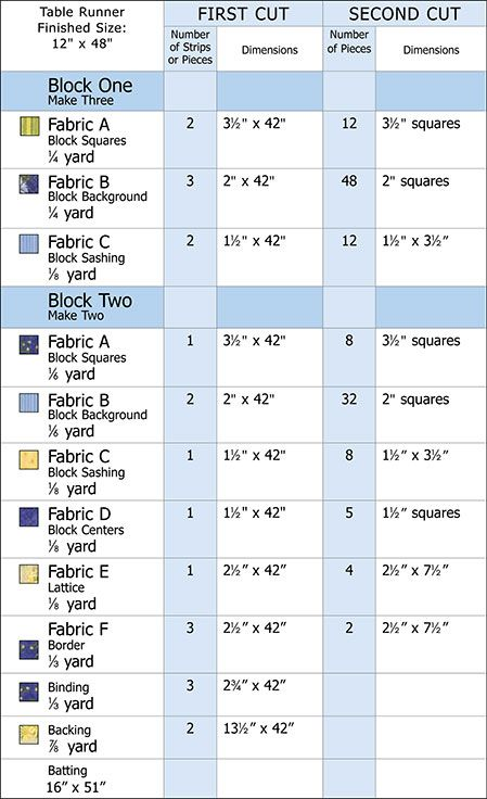 Table Runner Chart Google Search