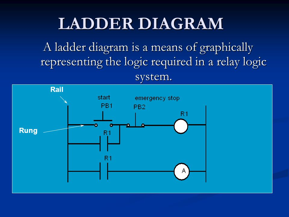 Ladder Diagram A Ladder Diagram Is A Electronic Circuit Projects Ladder Logic Circuit Projects
