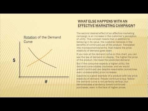 political theory essay heywood flipkart