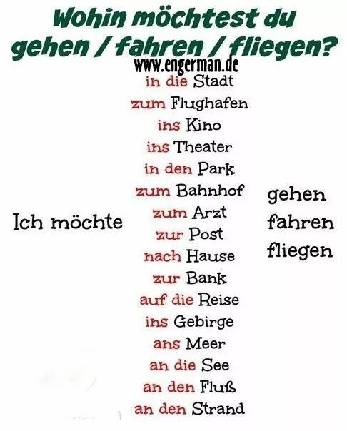 Pin by Andrea Kováts on német, gyermek German language