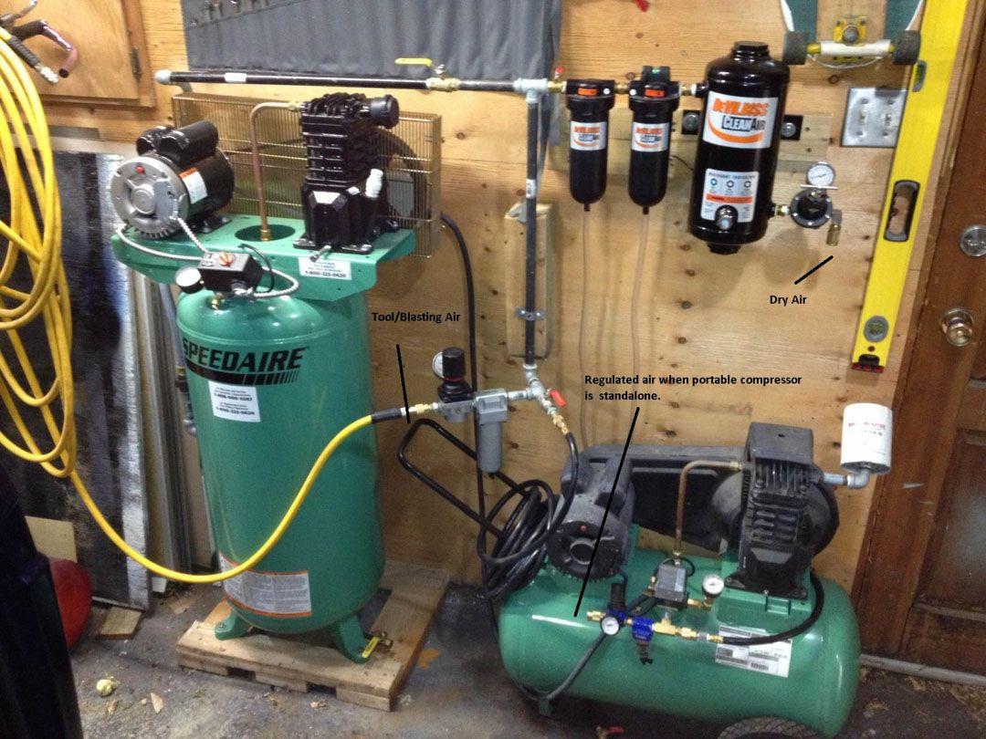 discover ideas about air compressor tools [ 1080 x 810 Pixel ]