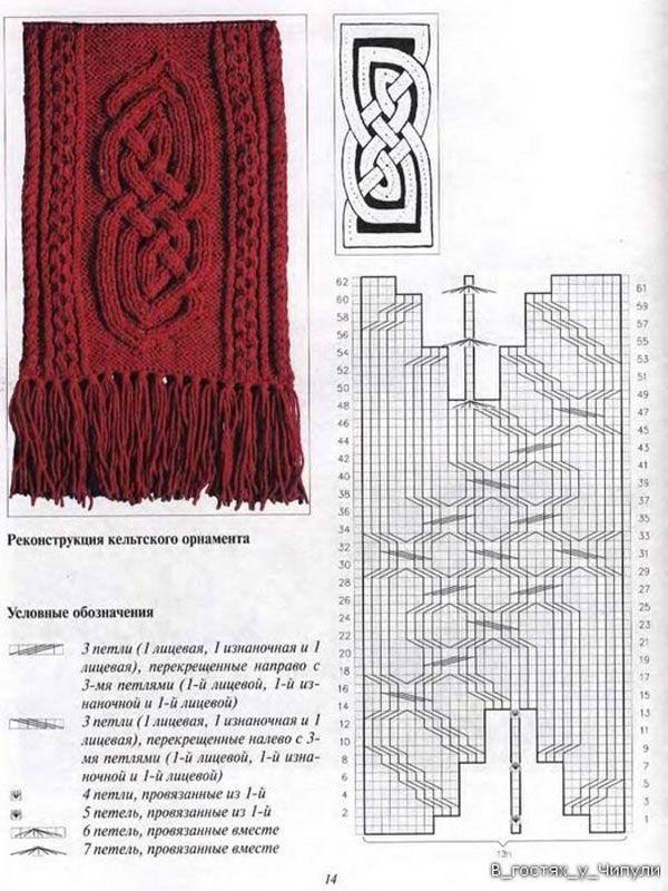 Tejer Aran. 220 patrones y diseños | Knitting | Pinterest | Cable ...